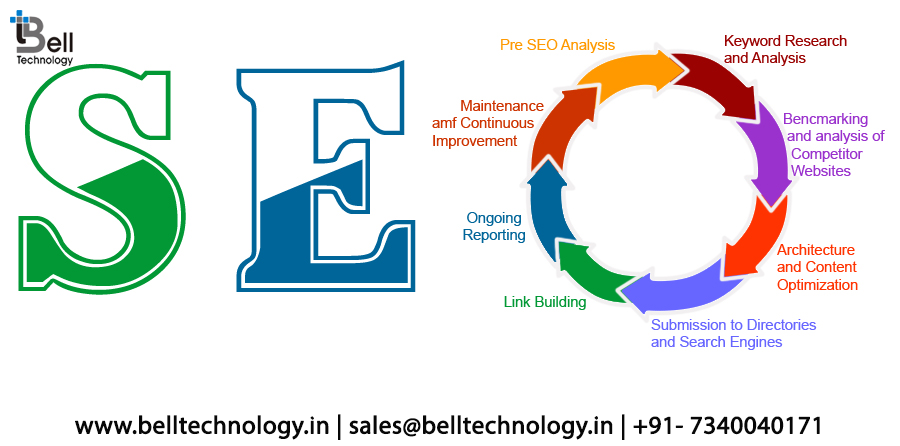 5 Best Myths You Didn't Know About SEO Services, mobile app development, mobile app development in jaipur, web development services, web development services in jaipur, seo services, best seo service providers, seo service providers, Web Design and Development Services, Web and Mobile App Development India, Web Development Services in India, Application Development Services, Mobile App Development in Gurgaon, Mobile Application Development Services